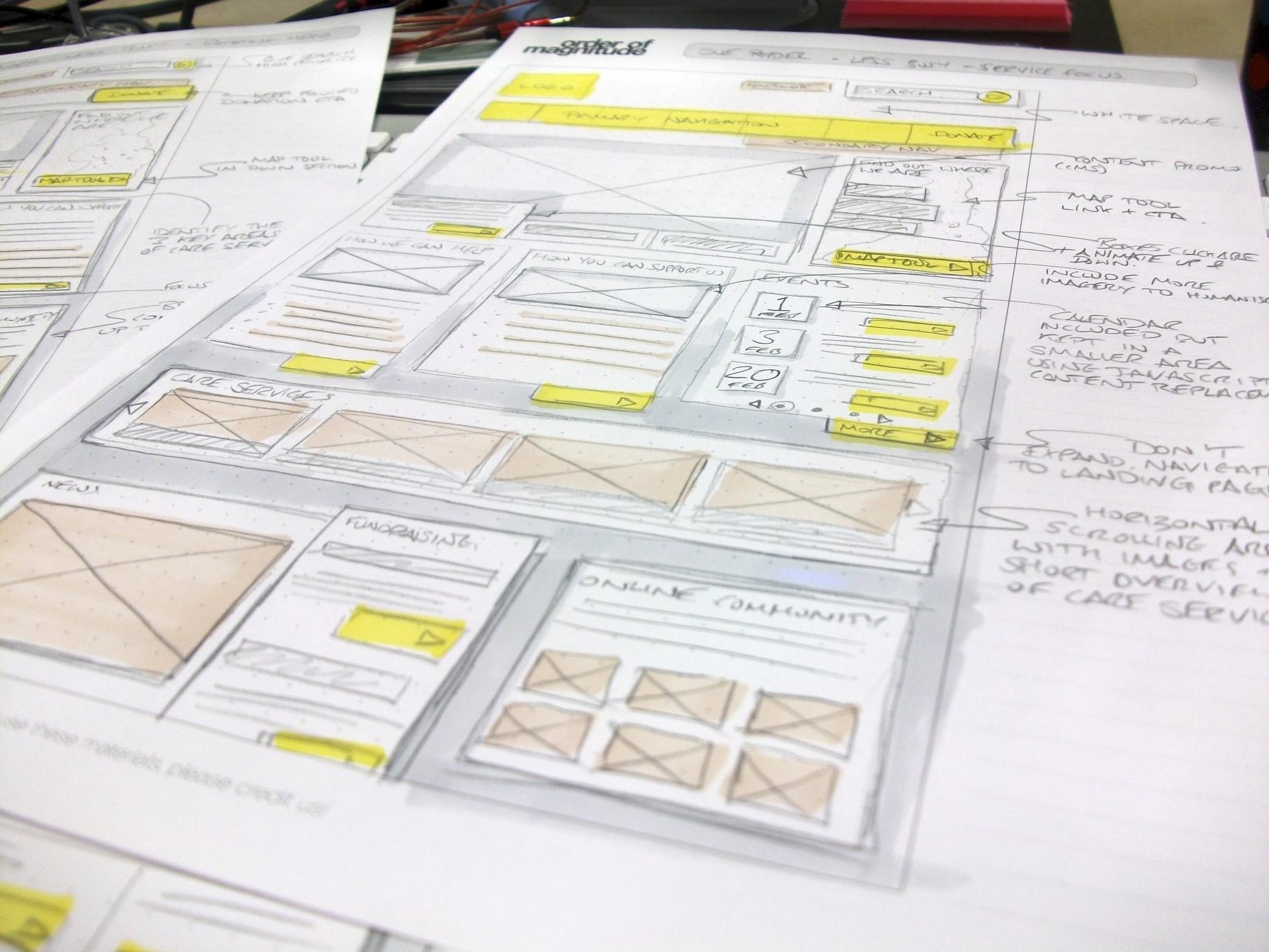 Design Utilities Wireframing Template