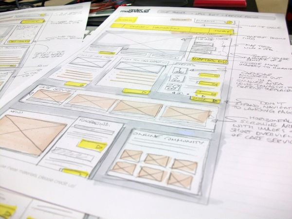 Design Utilities - Wireframing Template